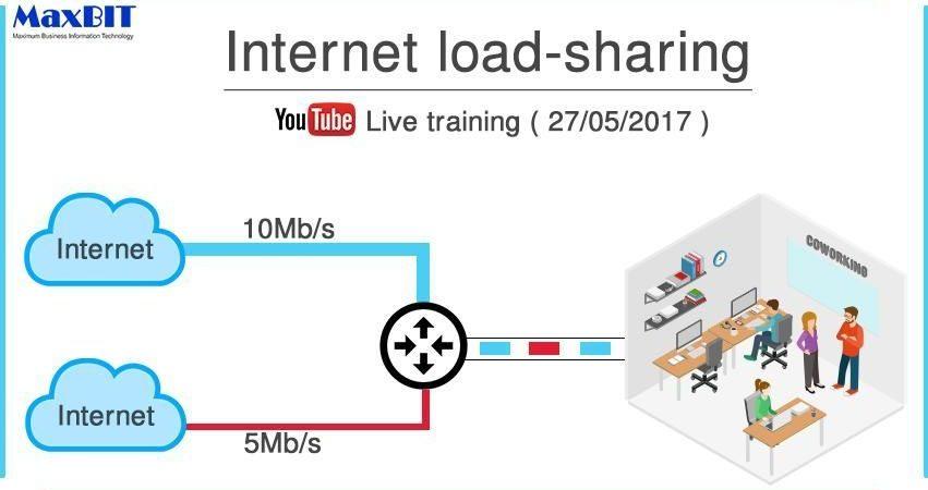 Cambodia ISP|Cambodia Fiber optic Internet|Cambodia Best Internet| High Speed Internet|Email & Network Protection|Cambodia Hosting|Cambodia Secure Hosting